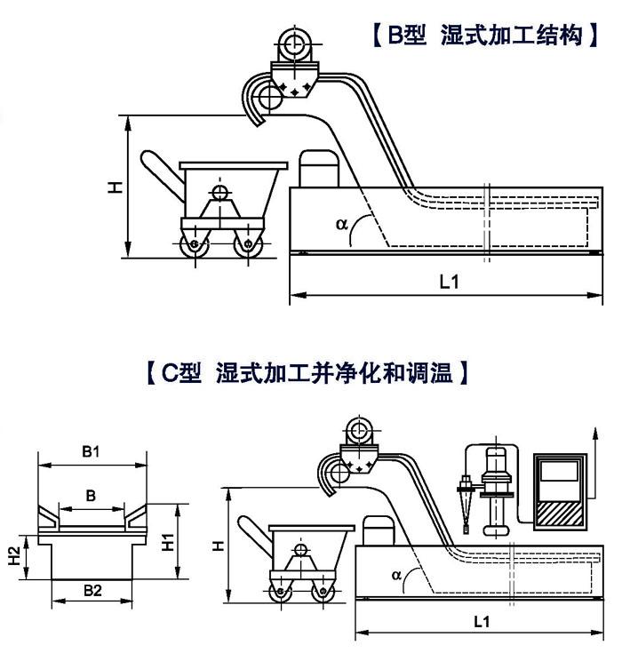 排屑器在机床加工中的应用